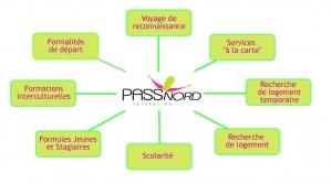 Arbre-services-Passnord-vert